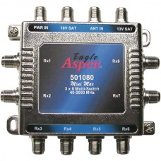 3-In x 8-Out Multiswitch with Optional Power Supply Port